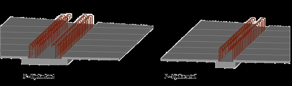 Plattenbjelker